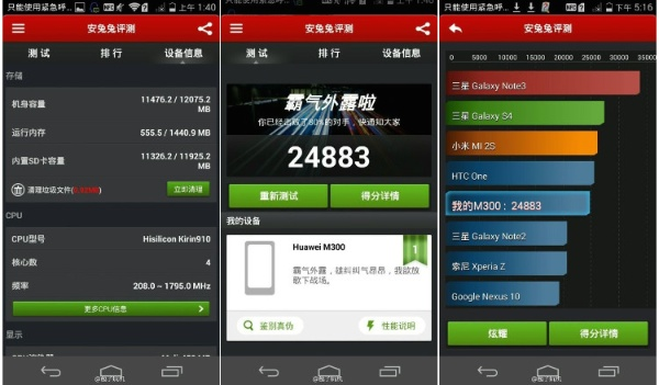 Huawei-Ascend-P7-pre-release-benchmark-proves-disappointing